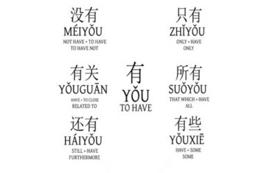 The 100 Most Common Chinese Characters - CLI