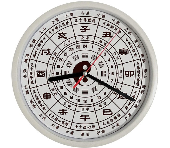 An Introduction to the Chinese Calendar