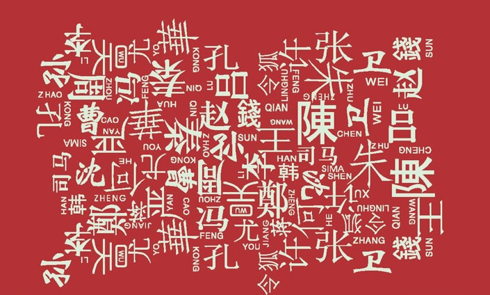 various popular Chinese last names in Chinese characters and pinyin off-white text on red background