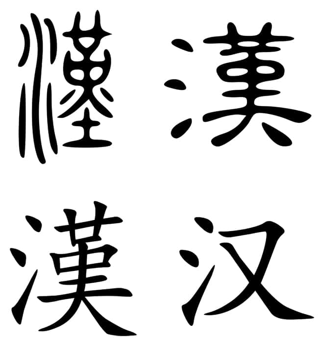 Chinese character Han in simplified and tradional form
