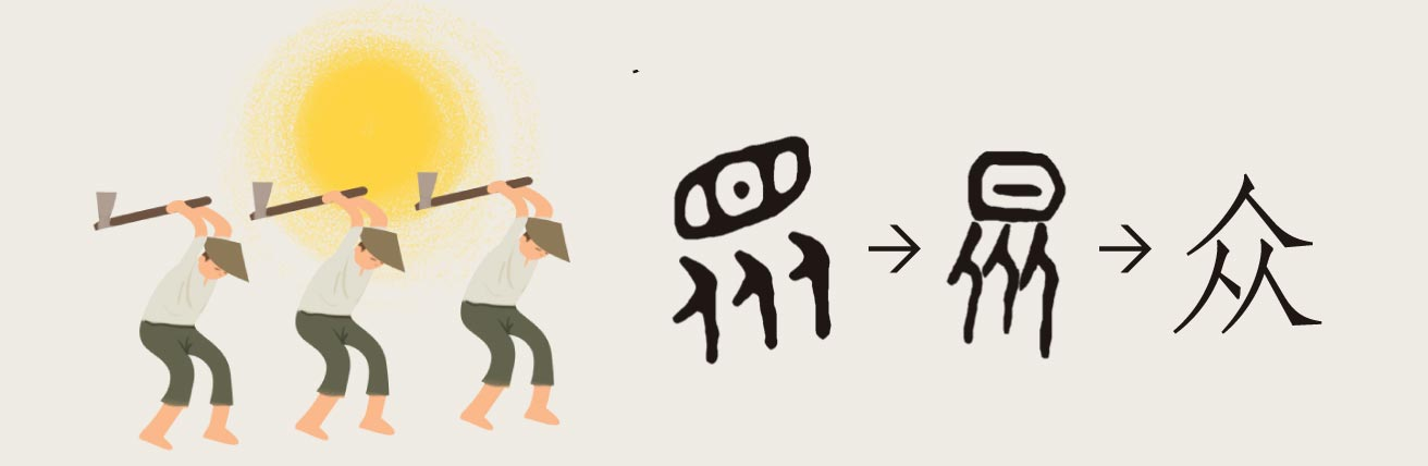 chinese characters used to be visual representations of physical elements