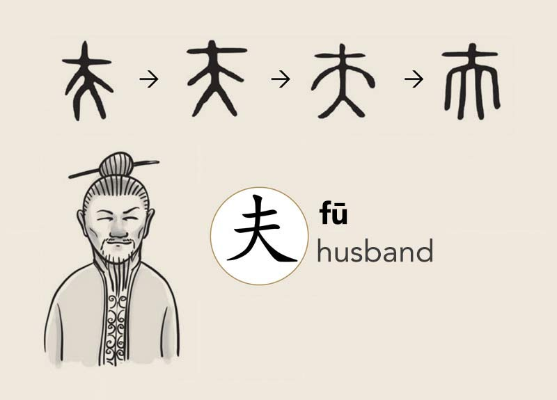 the chinese character for husband has evolved over many centuries